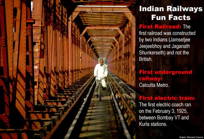 railway facts